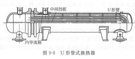 U形管壳式换热器