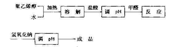 电路 电路图 电子 原理图 592_153