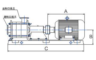 三级管线式乳化机外形图