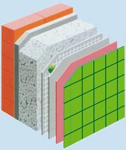 外墙保温干粉砂浆生产解决方案